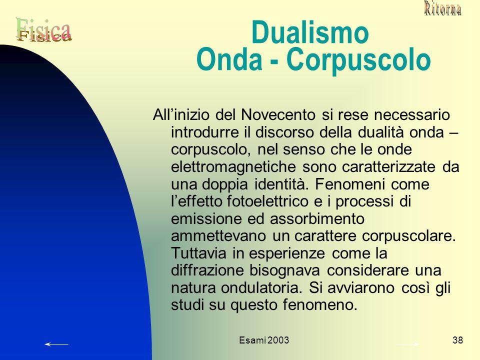 Dualismo Onda - Corpuscolo