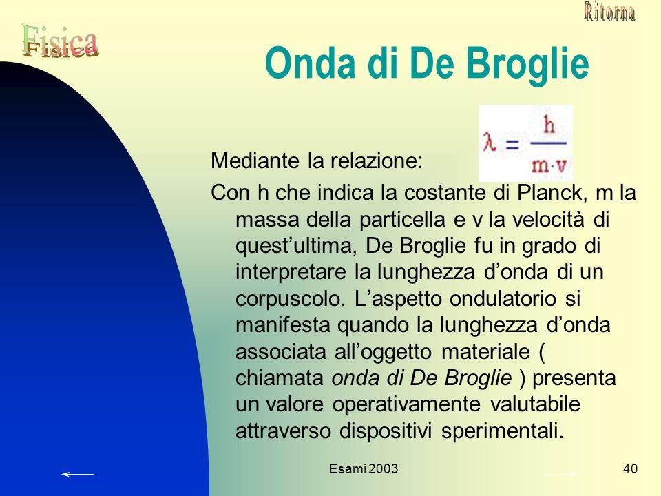 Onda di De Broglie Fisica Mediante la relazione: