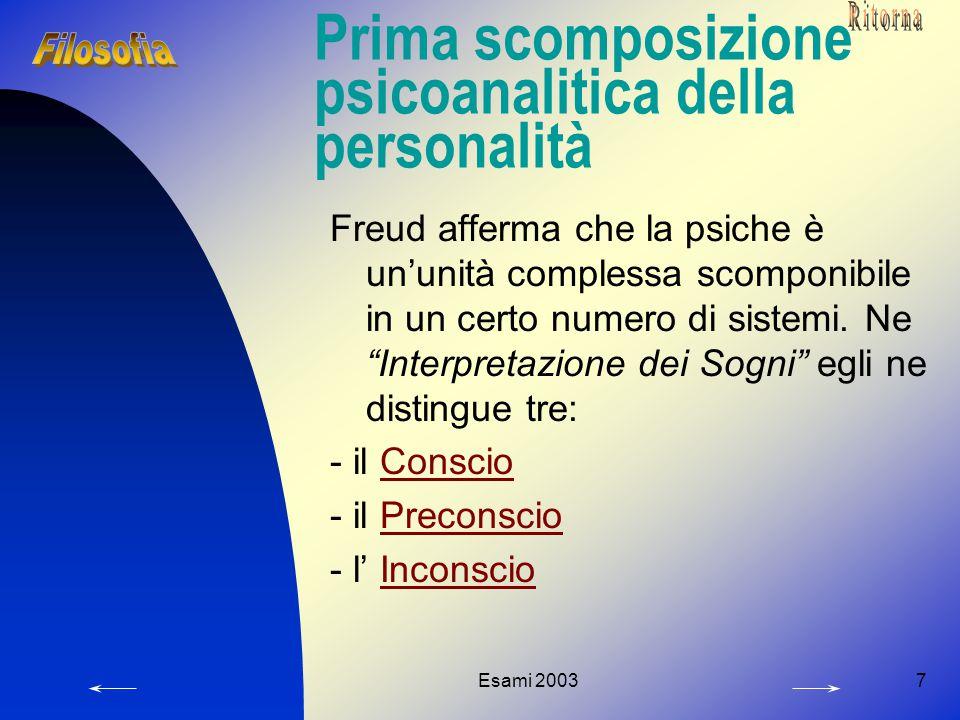 Prima scomposizione psicoanalitica della personalità