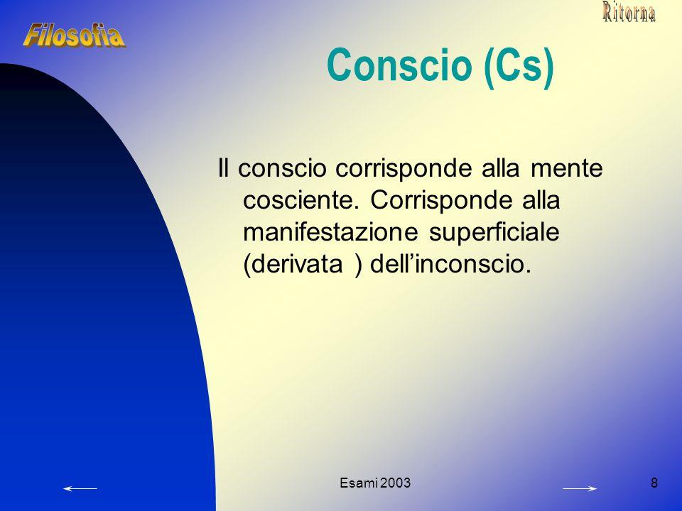 Ritorna Conscio (Cs) Filosofia.
