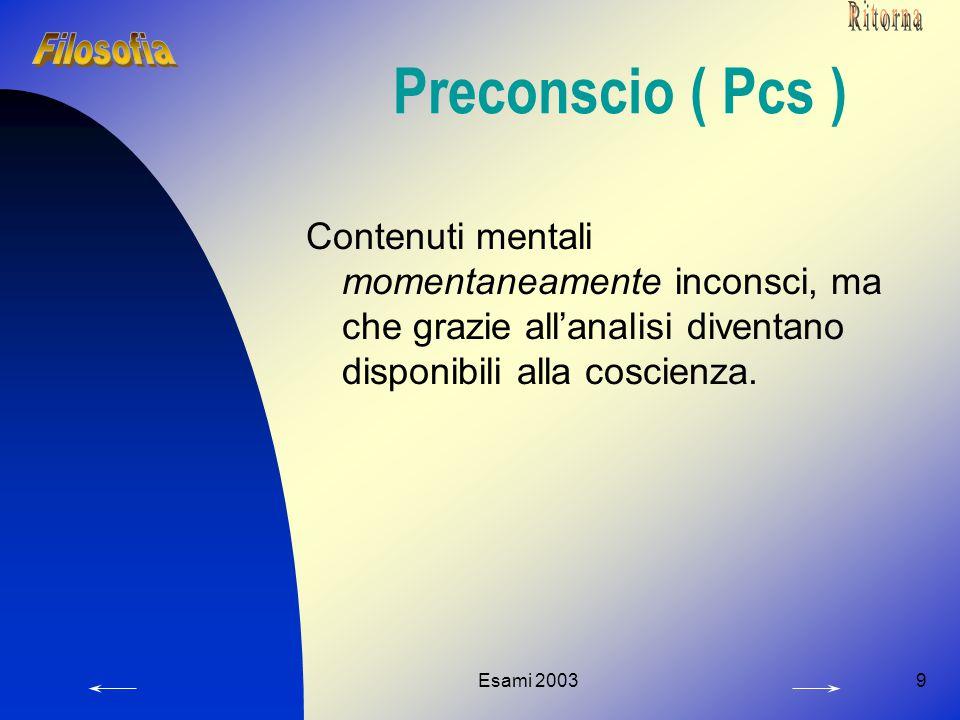 Ritorna Preconscio ( Pcs ) Filosofia. Contenuti mentali momentaneamente inconsci, ma che grazie all'analisi diventano disponibili alla coscienza.