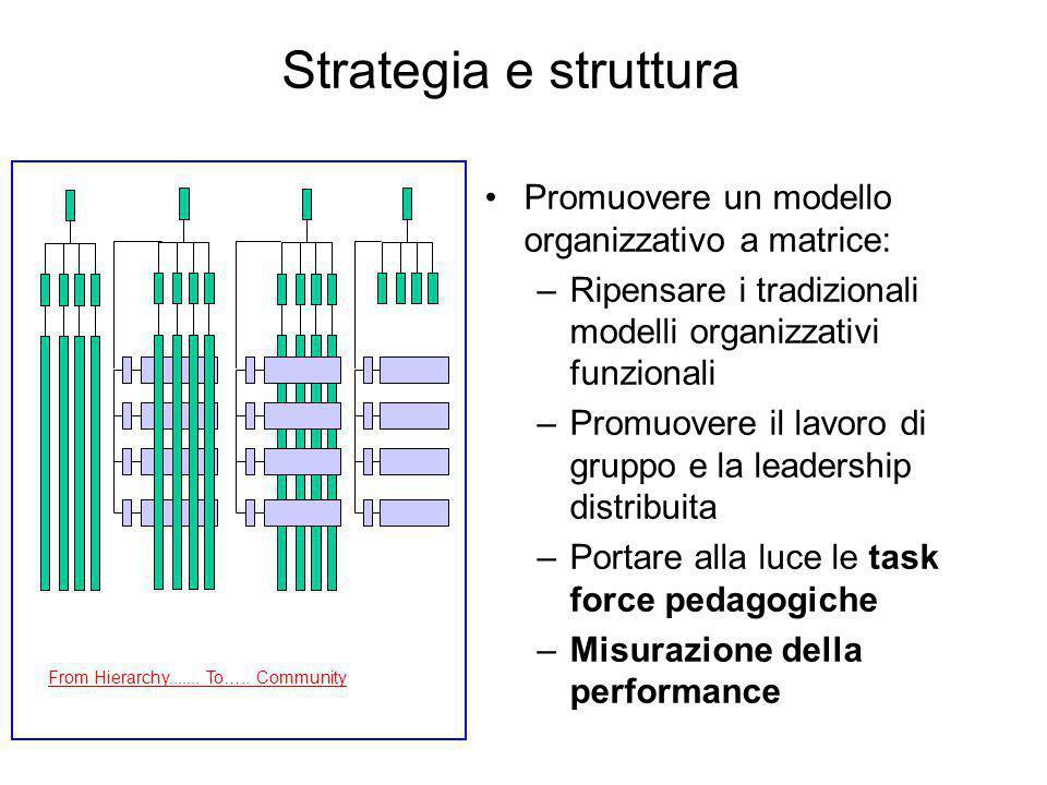 Strategia e struttura Promuovere un modello organizzativo a matrice: