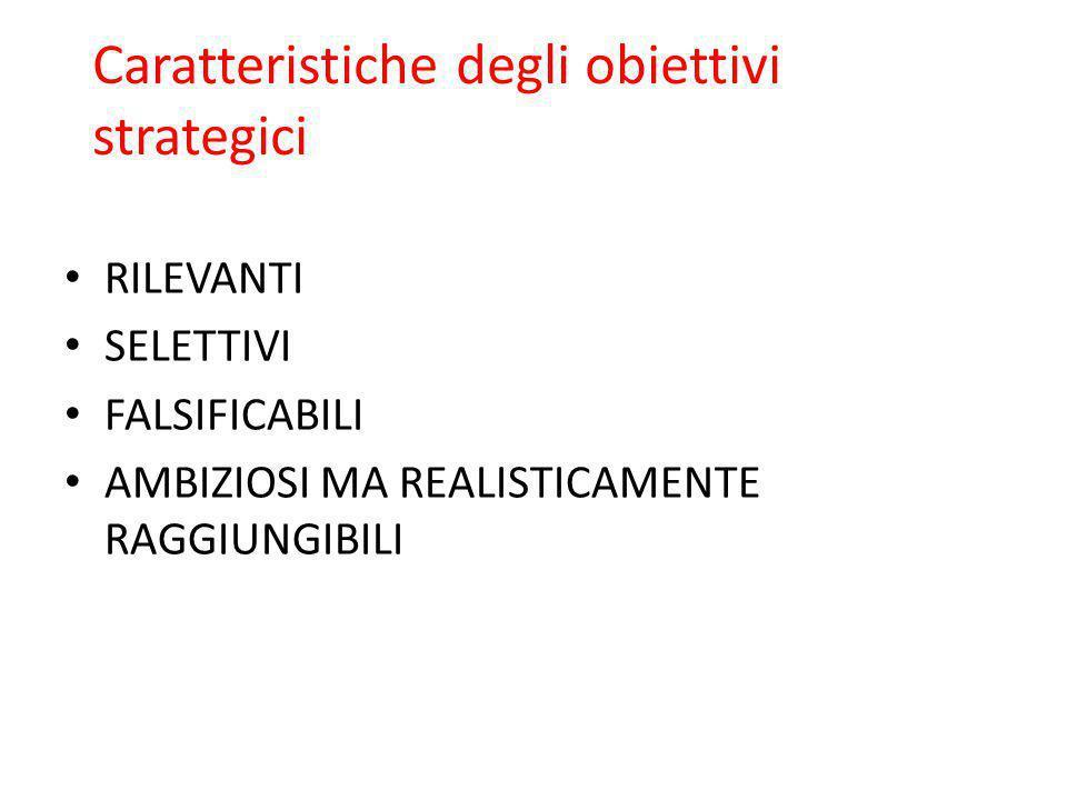 Caratteristiche degli obiettivi strategici