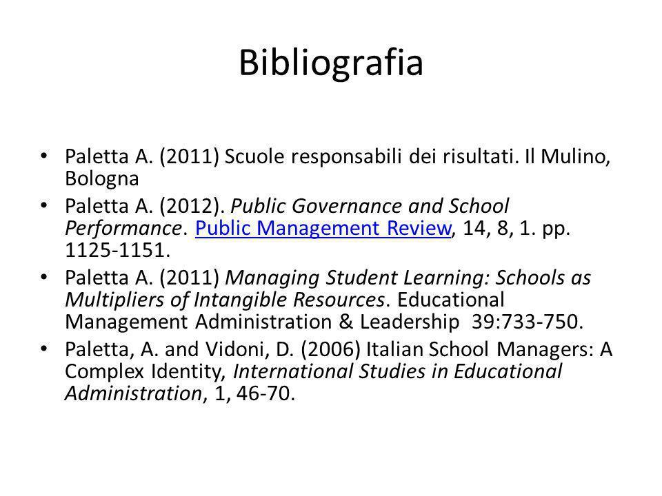 Bibliografia Paletta A. (2011) Scuole responsabili dei risultati. Il Mulino, Bologna.