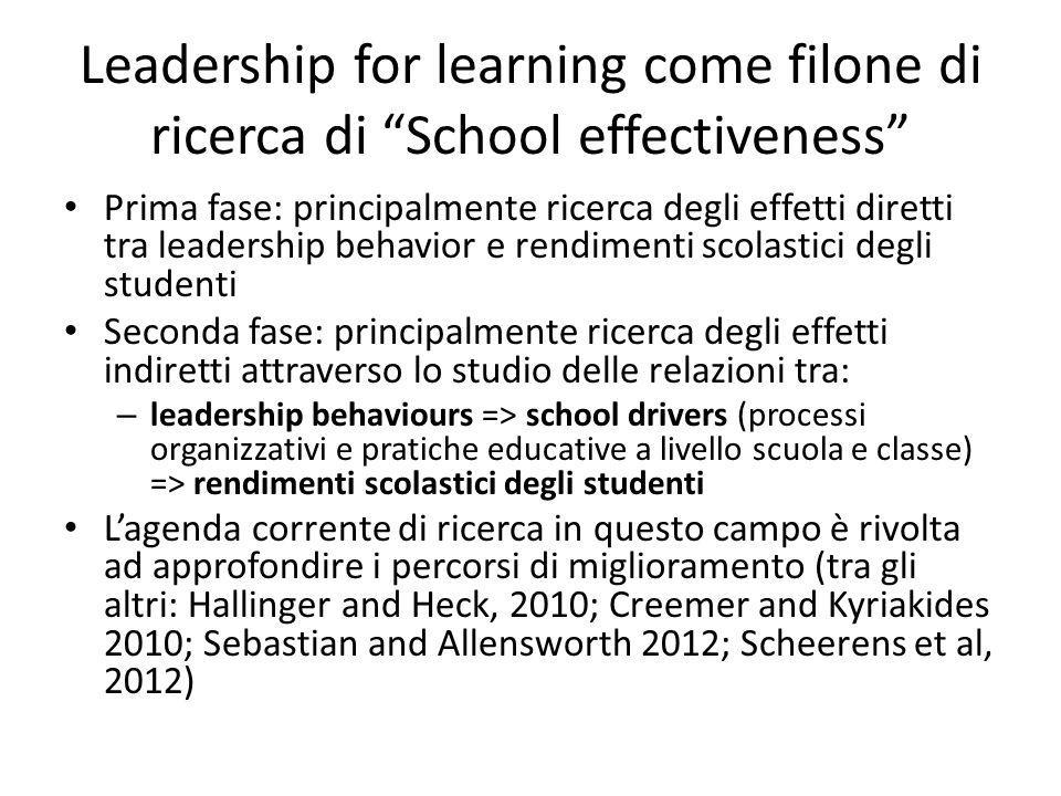 Leadership for learning come filone di ricerca di School effectiveness