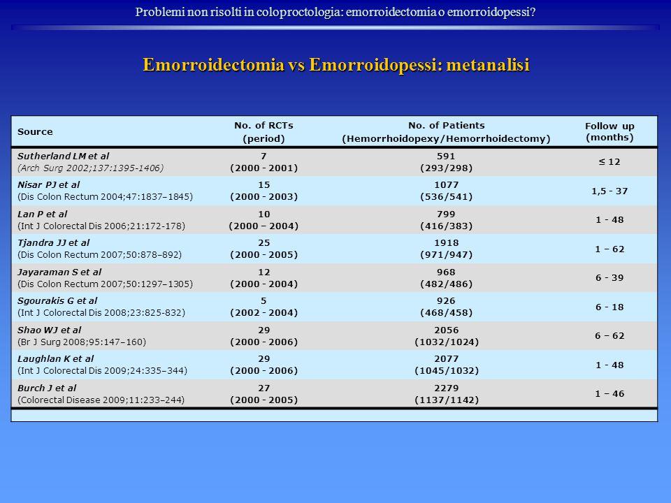 Emorroidectomia vs Emorroidopessi: metanalisi