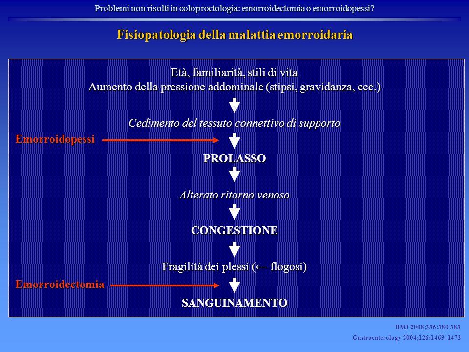 Fisiopatologia della malattia emorroidaria