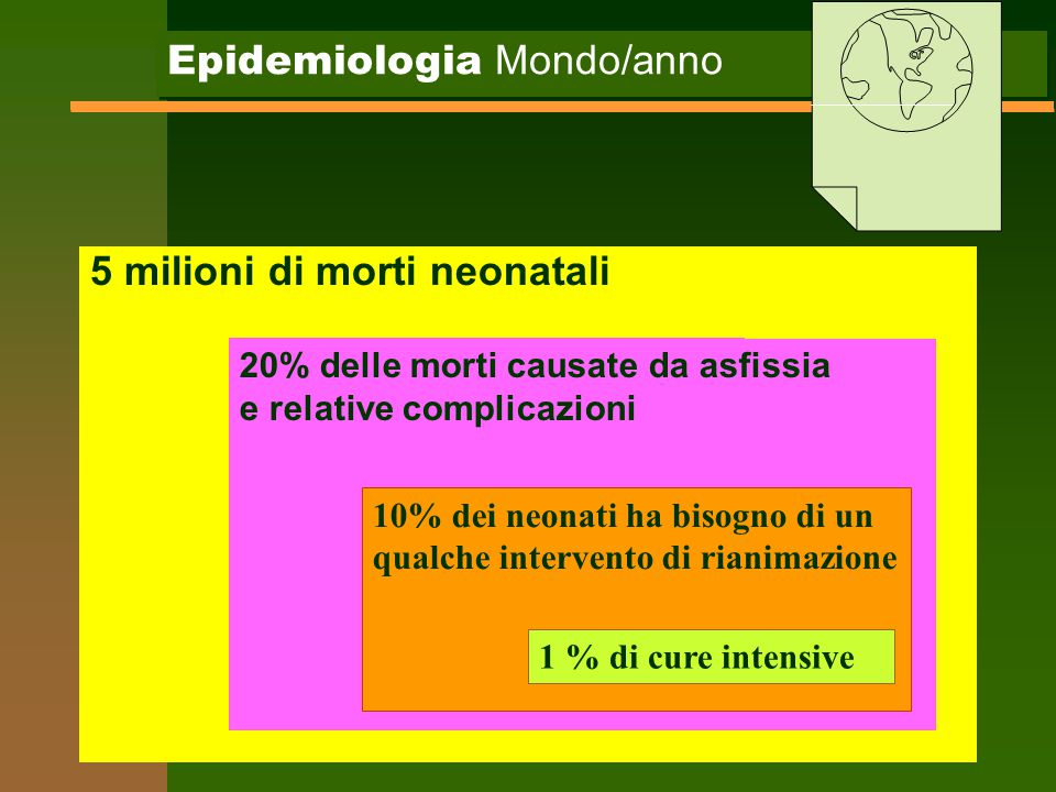 Epidemiologia Mondo/anno
