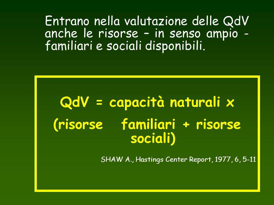 QdV = capacità naturali x (risorse familiari + risorse sociali)