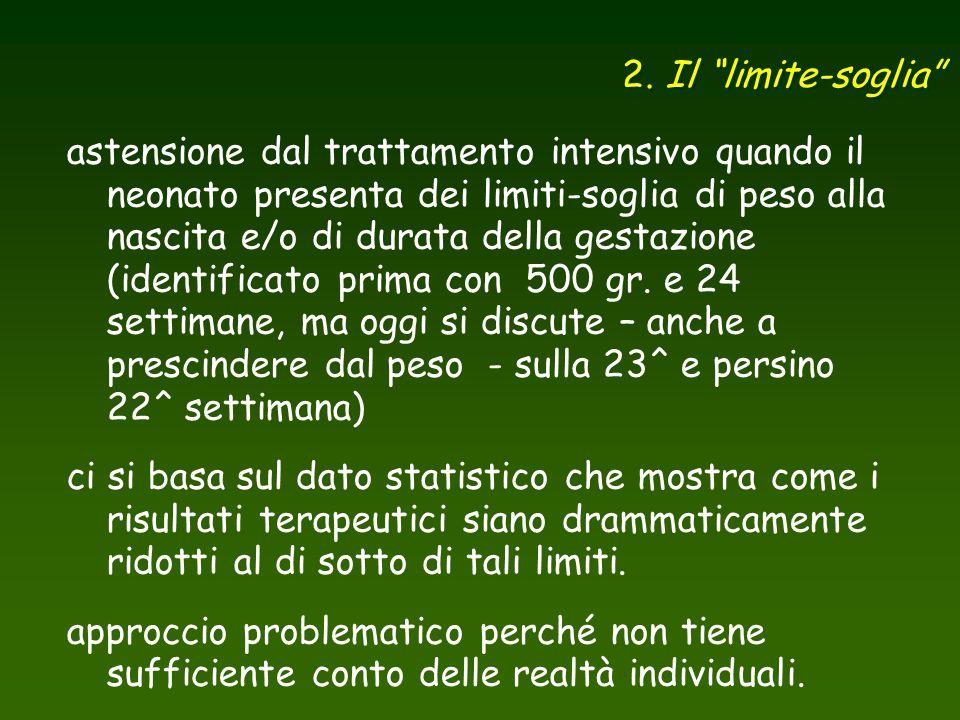 2. Il limite-soglia