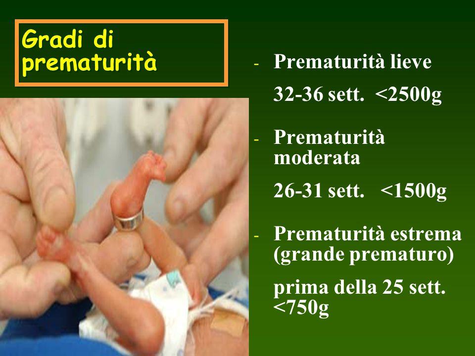 Gradi di prematurità Prematurità lieve 32-36 sett. <2500g