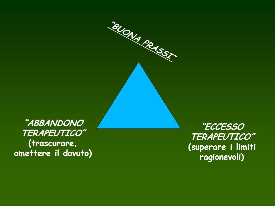 ABBANDONO TERAPEUTICO (trascurare, omettere il dovuto)