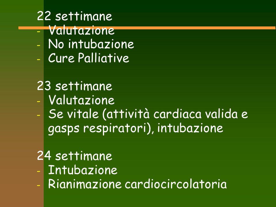 22 settimane Valutazione. No intubazione. Cure Palliative. 23 settimane. Se vitale (attività cardiaca valida e gasps respiratori), intubazione.