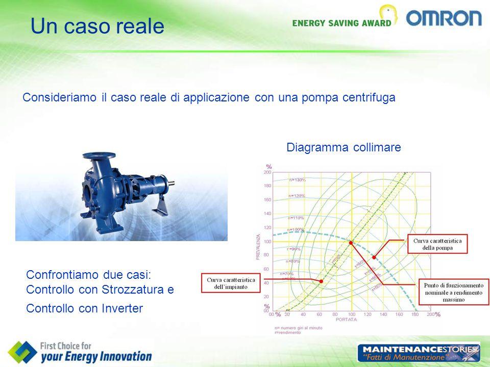 Un caso reale Consideriamo il caso reale di applicazione con una pompa centrifuga. Diagramma collimare.