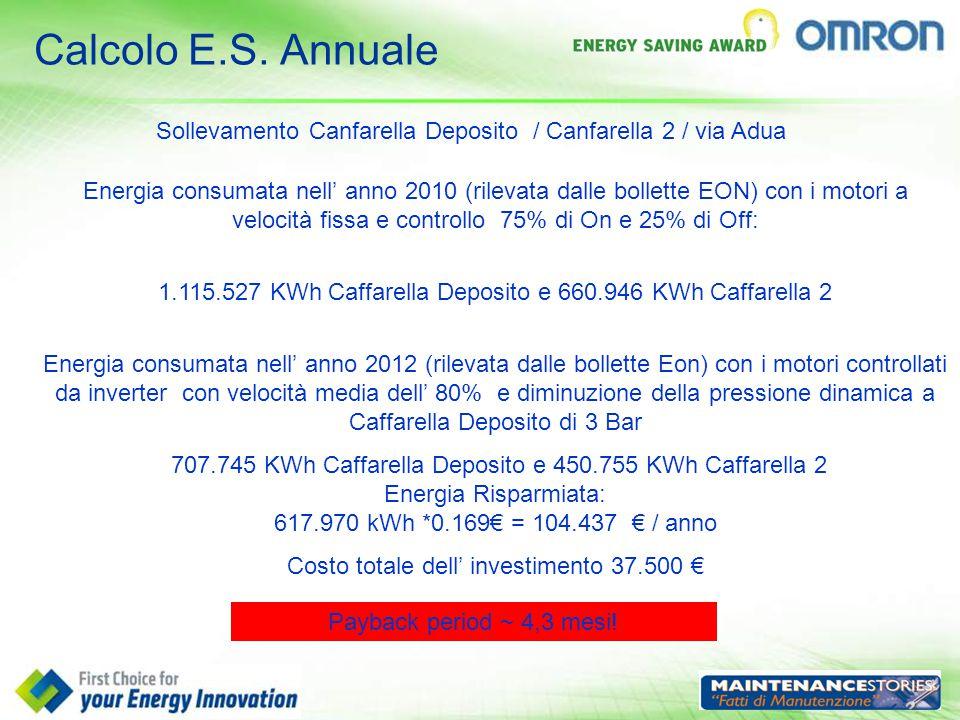 Calcolo E.S. Annuale Sollevamento Canfarella Deposito / Canfarella 2 / via Adua.