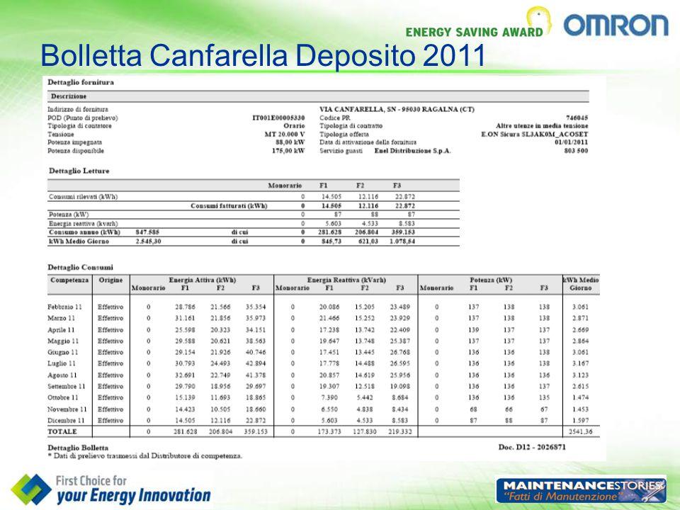 Bolletta Canfarella Deposito 2011