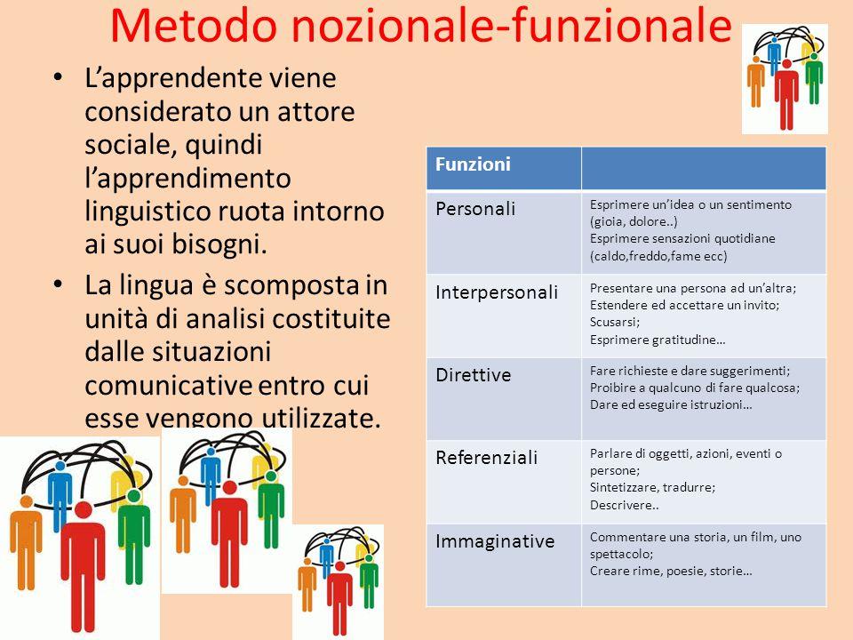 Metodo nozionale-funzionale