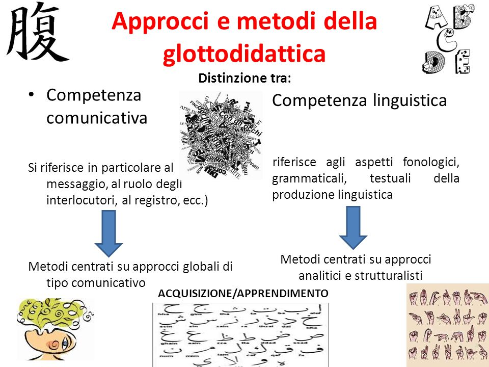 Approcci e metodi della glottodidattica Distinzione tra: