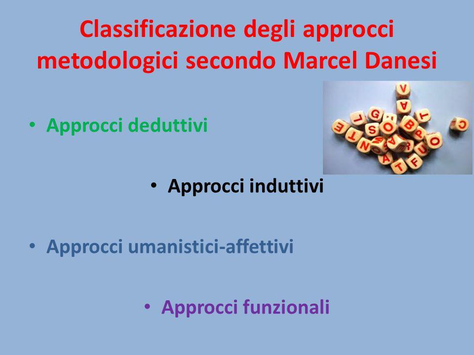 Classificazione degli approcci metodologici secondo Marcel Danesi