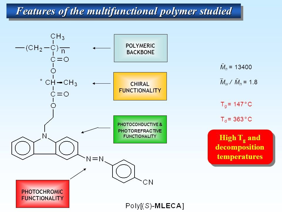 Features of the multifunctional polymer studied