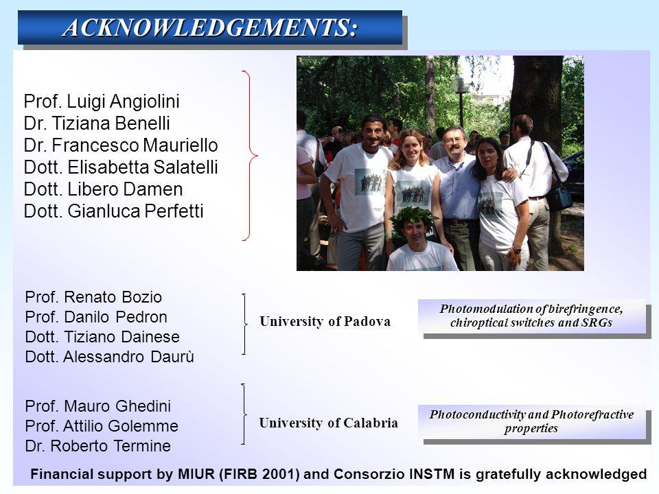 ACKNOWLEDGEMENTS: Prof. Luigi Angiolini Dr. Tiziana Benelli