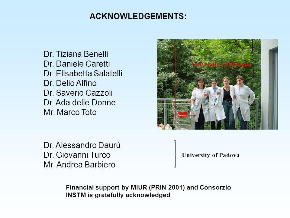Dr. Elisabetta Salatelli Dr. Delio Alfino Dr. Saverio Cazzoli