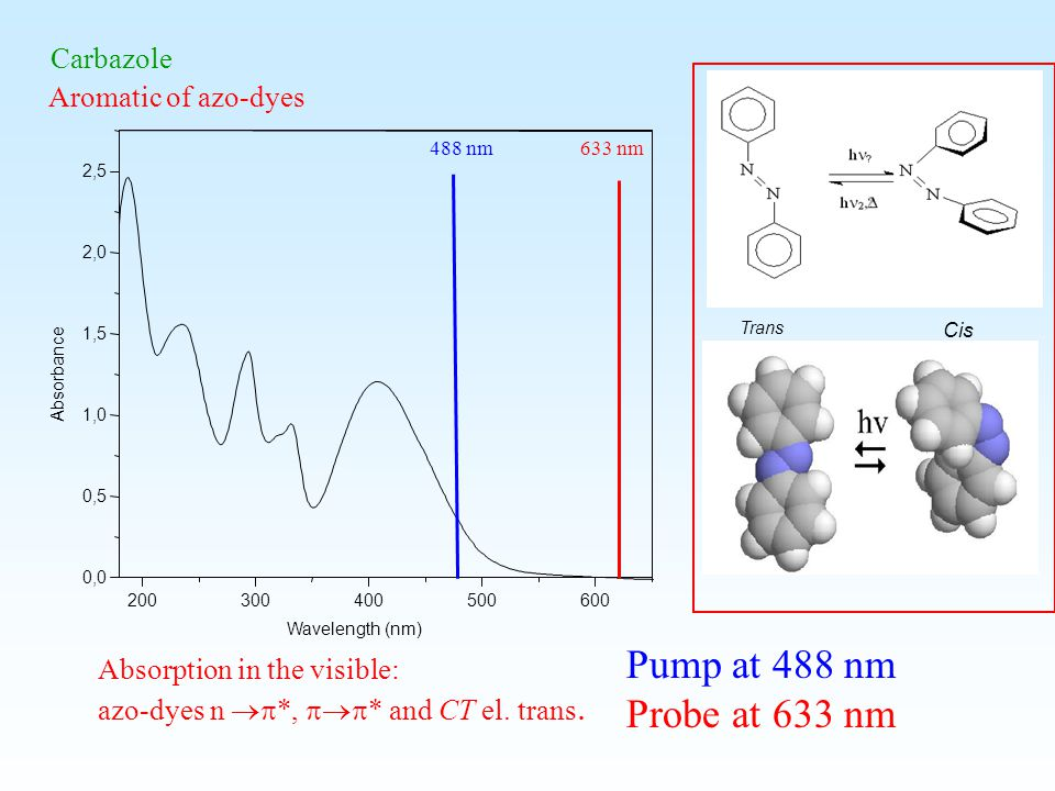 Pump at 488 nm Probe at 633 nm Carbazole Aromatic of azo-dyes