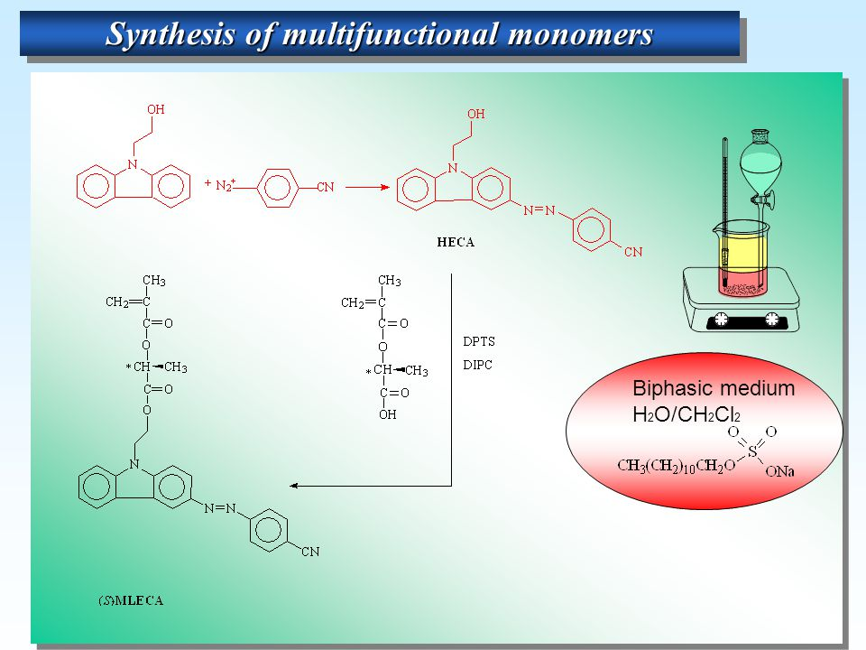 Synthesis of multifunctional monomers