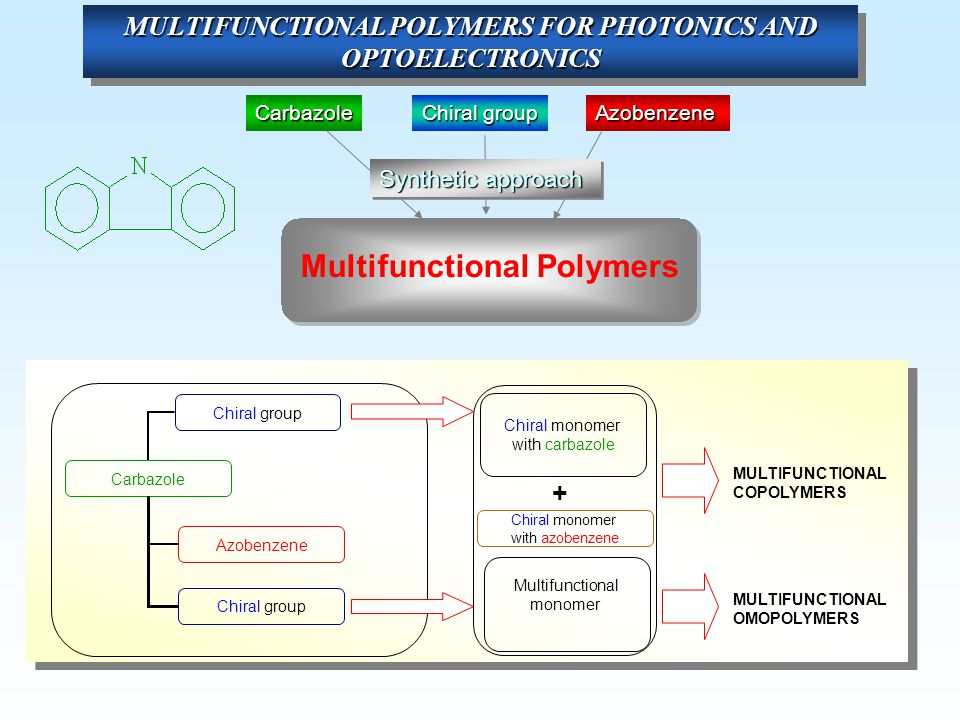 Multifunctional Polymers
