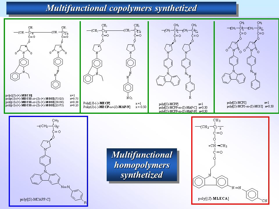 Multifunctional copolymers synthetized