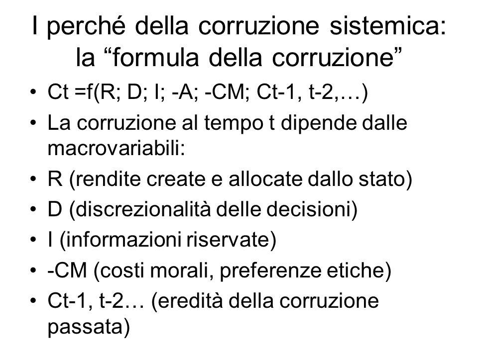 I perché della corruzione sistemica: la formula della corruzione