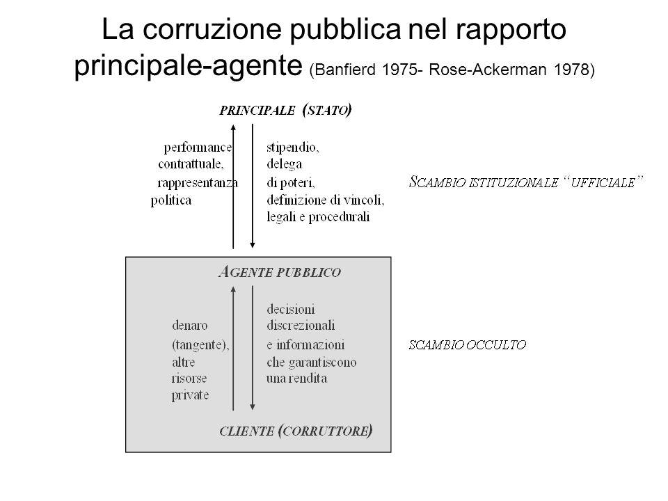 La corruzione pubblica nel rapporto principale-agente (Banfierd 1975- Rose-Ackerman 1978)