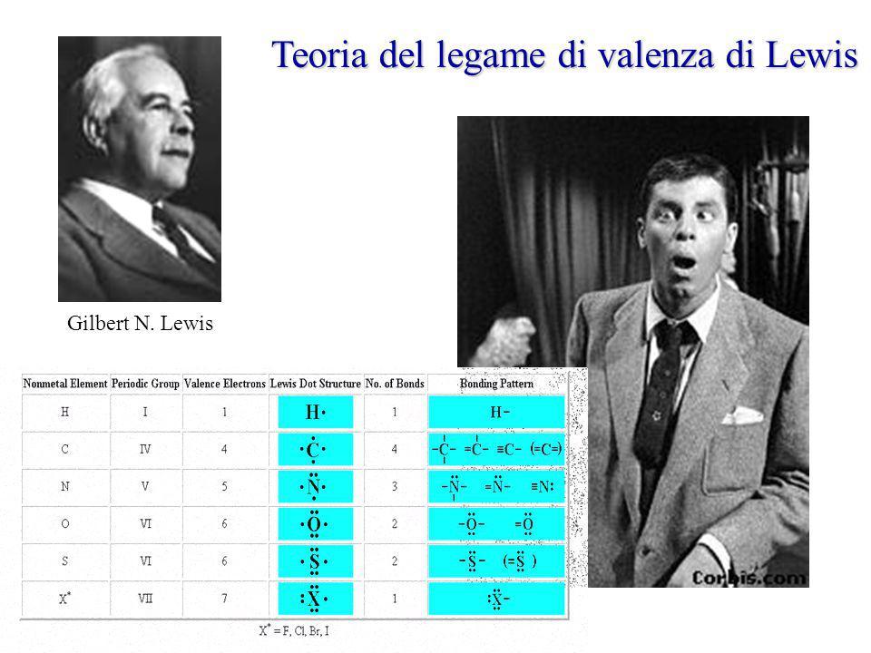 Teoria del legame di valenza di Lewis