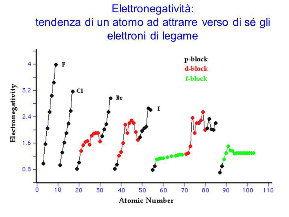 tendenza di un atomo ad attrarre verso di sé gli elettroni di legame