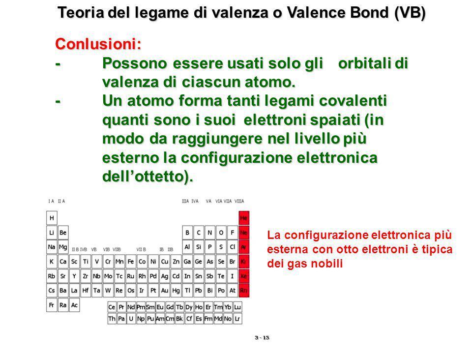 Teoria del legame di valenza o Valence Bond (VB)