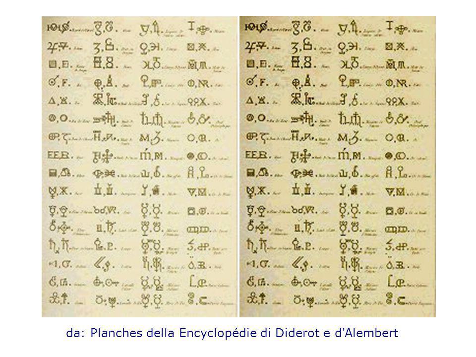 da: Planches della Encyclopédie di Diderot e d Alembert
