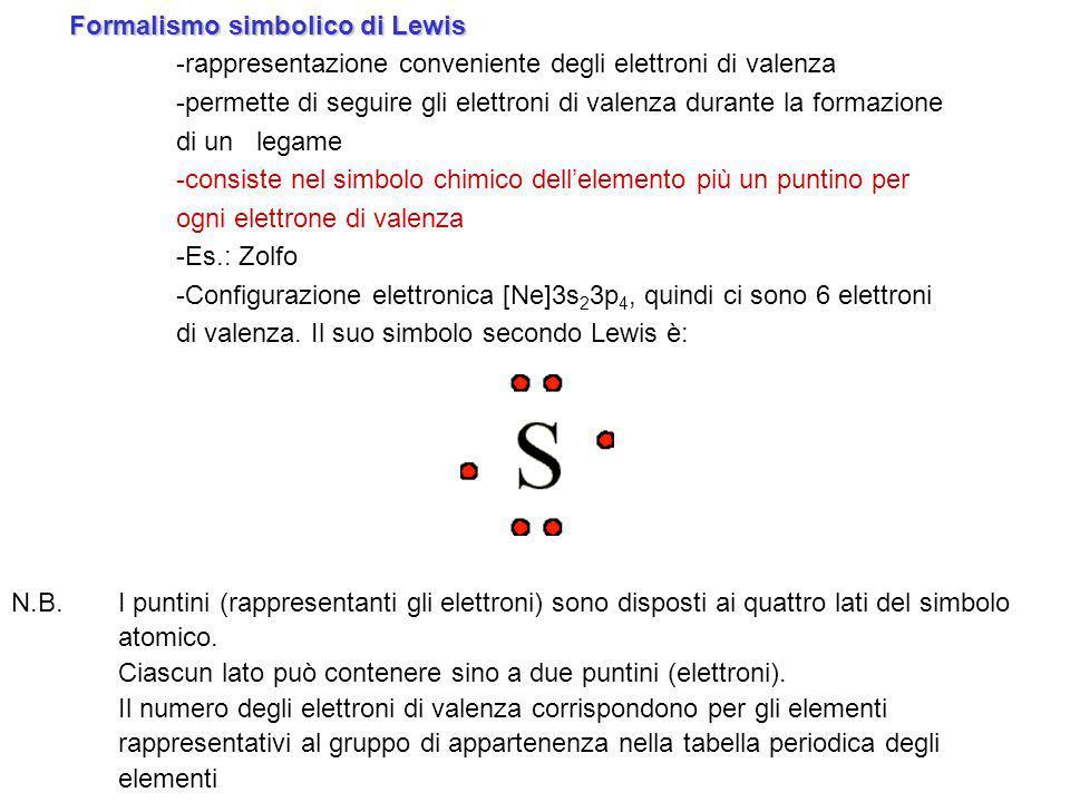 Formalismo simbolico di Lewis