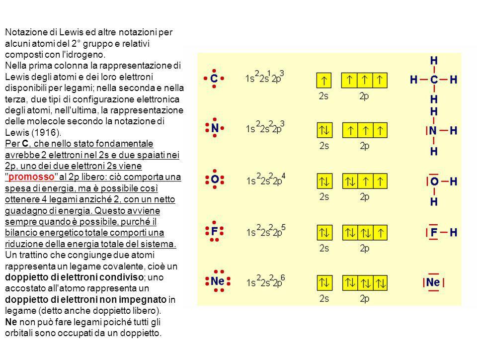 Notazione di Lewis ed altre notazioni per alcuni atomi del 2° gruppo e relativi composti con l idrogeno.