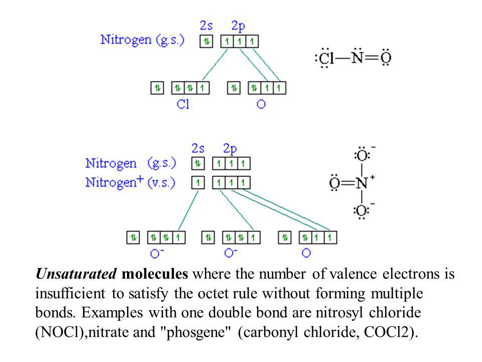 Unsaturated molecules where the number of valence electrons is insufficient to satisfy the octet rule without forming multiple bonds.