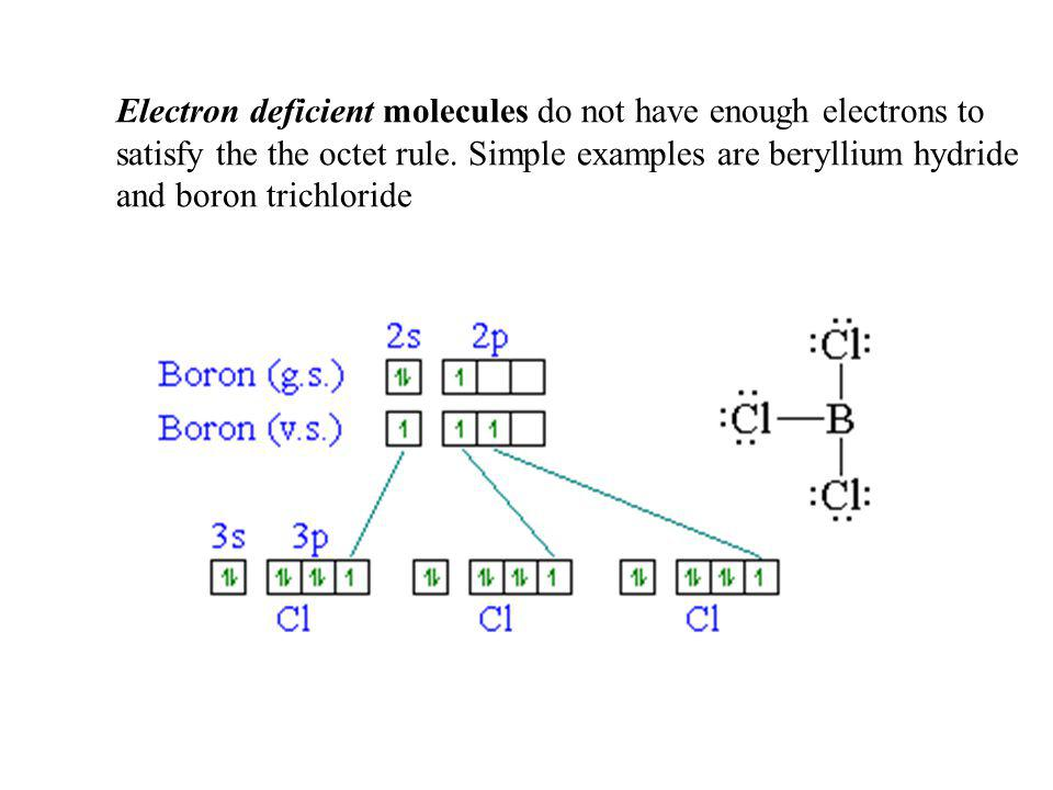 Electron deficient molecules do not have enough electrons to satisfy the the octet rule.