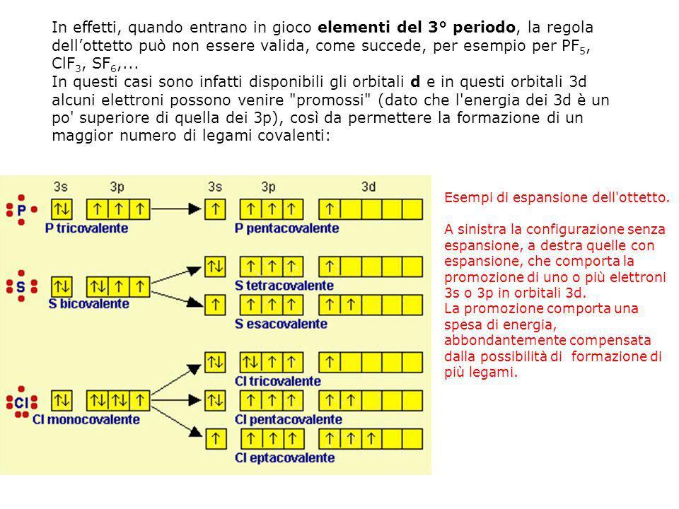 In effetti, quando entrano in gioco elementi del 3° periodo, la regola dell'ottetto può non essere valida, come succede, per esempio per PF5, ClF3, SF6,...