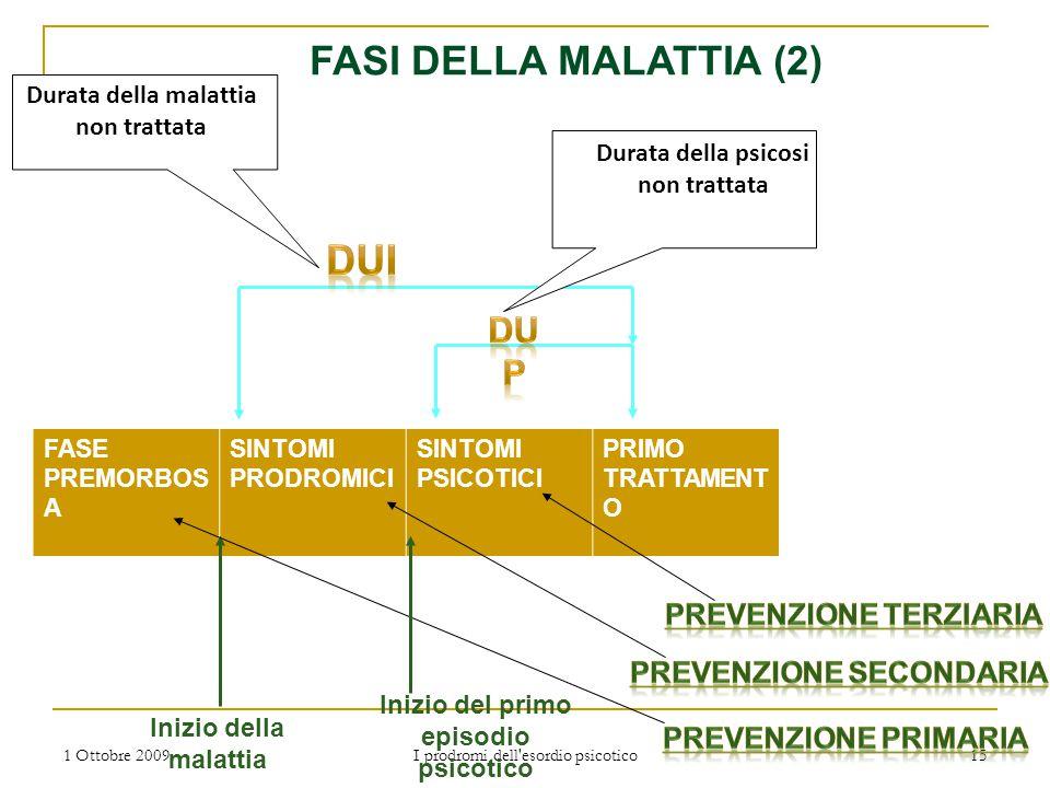 FASI DELLA MALATTIA (2) DUI