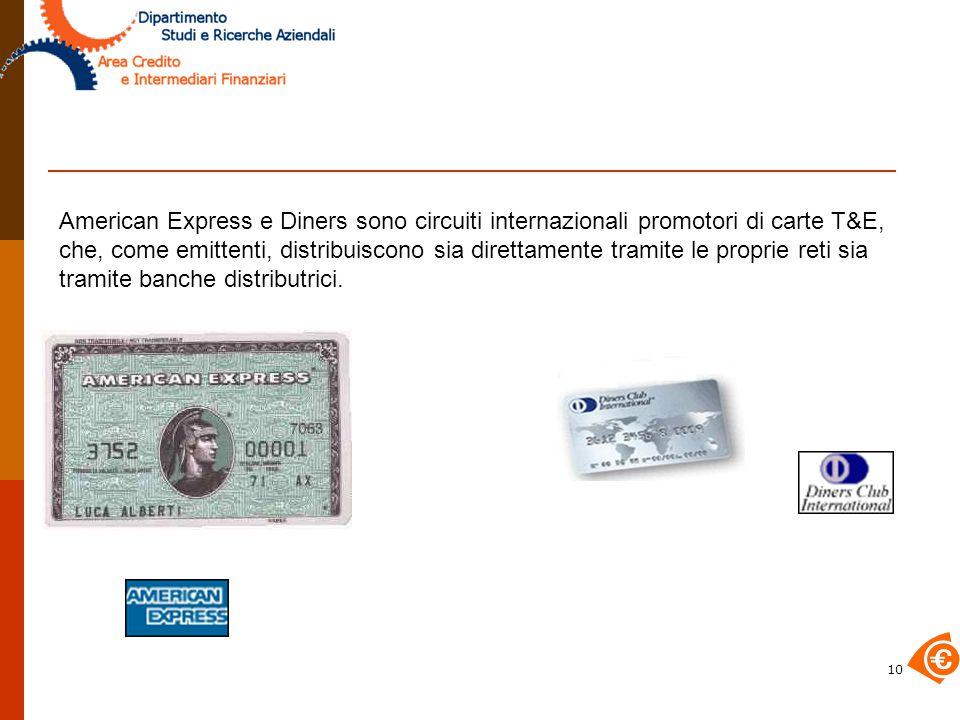 American Express e Diners sono circuiti internazionali promotori di carte T&E, che, come emittenti, distribuiscono sia direttamente tramite le proprie reti sia tramite banche distributrici.