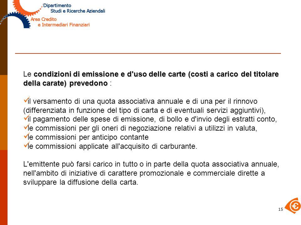 Le condizioni di emissione e d uso delle carte (costi a carico del titolare della carate) prevedono :