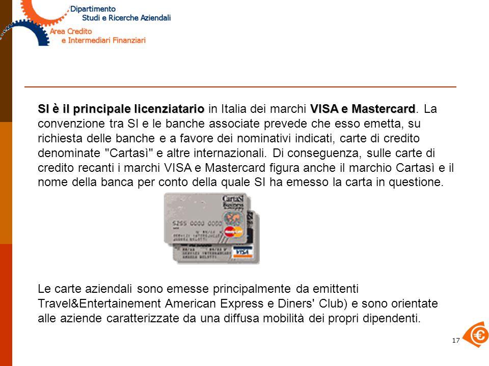 SI è il principale licenziatario in Italia dei marchi VISA e Mastercard. La convenzione tra SI e le banche associate prevede che esso emetta, su richiesta delle banche e a favore dei nominativi indicati, carte di credito denominate Cartasì e altre internazionali. Di conseguenza, sulle carte di credito recanti i marchi VISA e Mastercard figura anche il marchio Cartasì e il nome della banca per conto della quale SI ha emesso la carta in questione.