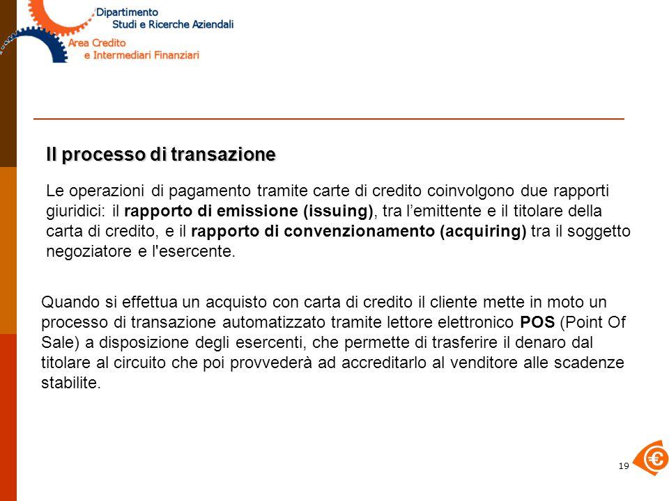 Il processo di transazione