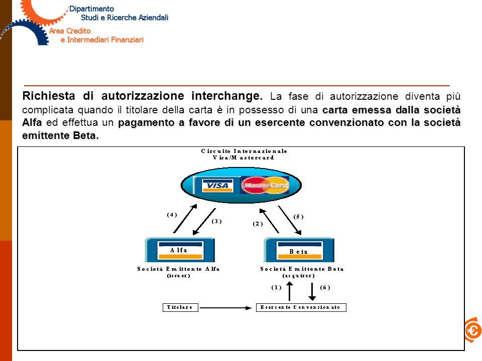 Richiesta di autorizzazione interchange