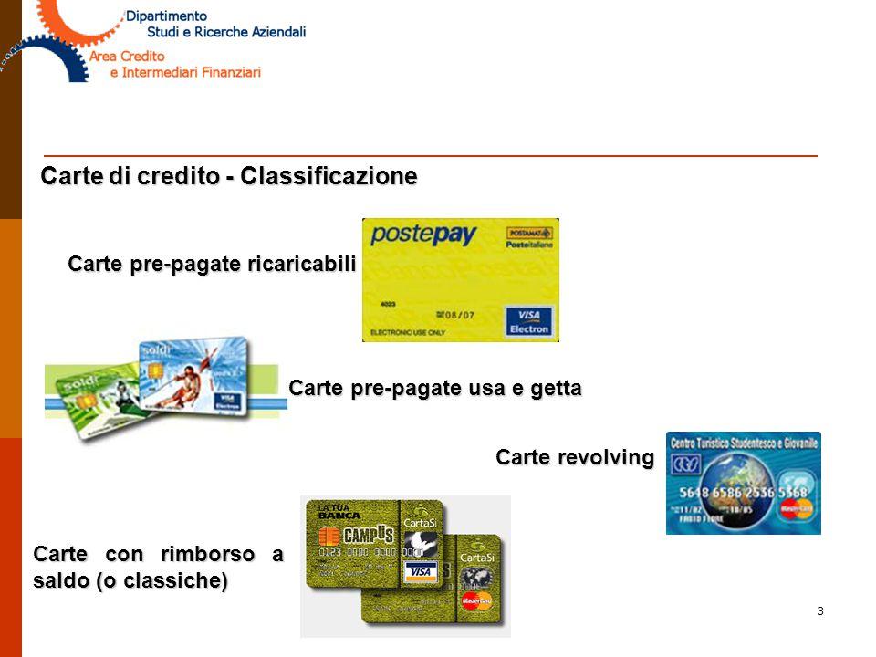 Carte di credito - Classificazione