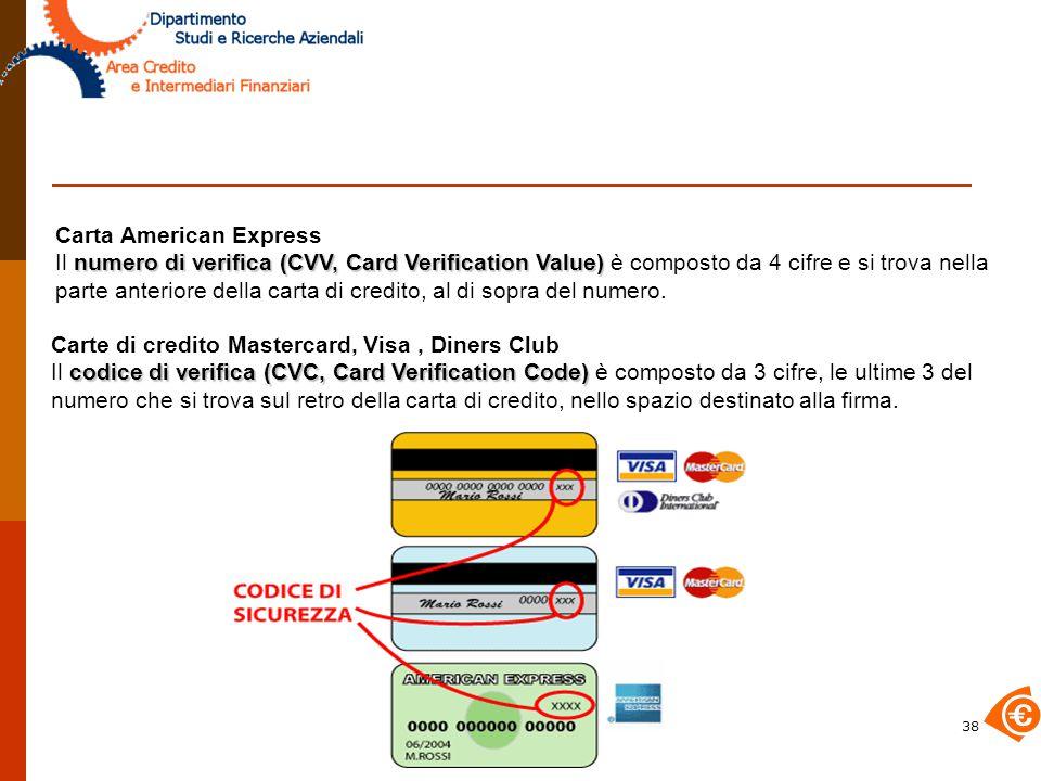 Carta American Express Il numero di verifica (CVV, Card Verification Value) è composto da 4 cifre e si trova nella parte anteriore della carta di credito, al di sopra del numero.