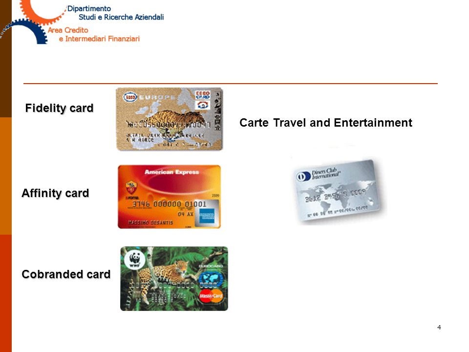 Fidelity card Carte Travel and Entertainment Affinity card Cobranded card